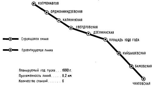 метро екатеринбург