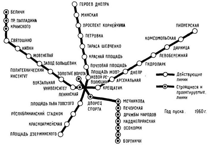 KIEVIScom  Путеводитель по Киеву туристическая карта